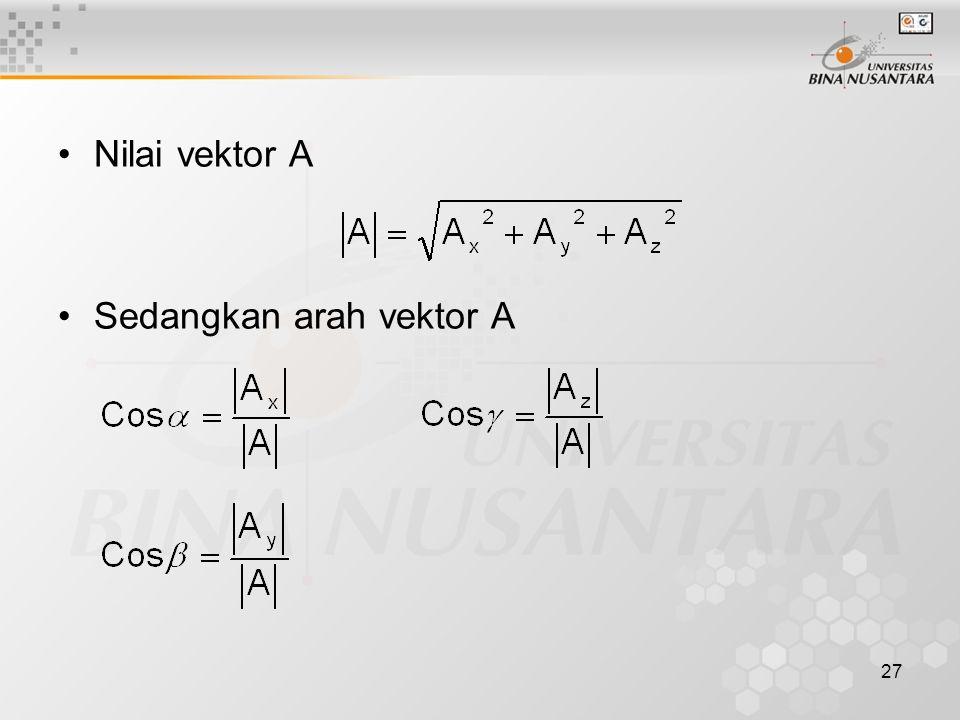 27 Nilai vektor A Sedangkan arah vektor A