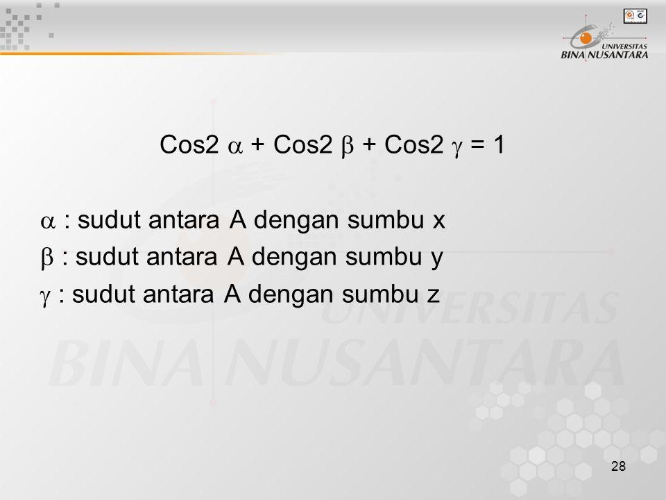 28 Cos2  + Cos2  + Cos2  = 1  : sudut antara A dengan sumbu x  : sudut antara A dengan sumbu y  : sudut antara A dengan sumbu z