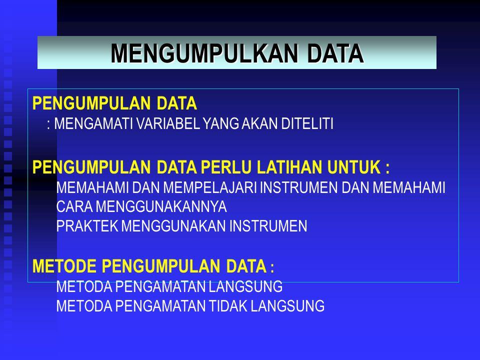 MENGUMPULKAN DATA PENGUMPULAN DATA : MENGAMATI VARIABEL YANG AKAN DITELITI PENGUMPULAN DATA PERLU LATIHAN UNTUK : MEMAHAMI DAN MEMPELAJARI INSTRUMEN DAN MEMAHAMI CARA MENGGUNAKANNYA PRAKTEK MENGGUNAKAN INSTRUMEN METODE PENGUMPULAN DATA : METODA PENGAMATAN LANGSUNG METODA PENGAMATAN TIDAK LANGSUNG