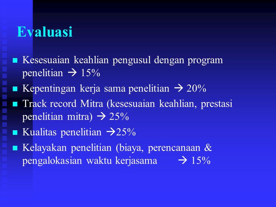 Evaluasi Kesesuaian keahlian pengusul dengan program penelitian  15% Kepentingan kerja sama penelitian  20% Track record Mitra (kesesuaian keahlian, prestasi penelitian mitra)  25% Kualitas penelitian  25% Kelayakan penelitian (biaya, perencanaan & pengalokasian waktu kerjasama  15%