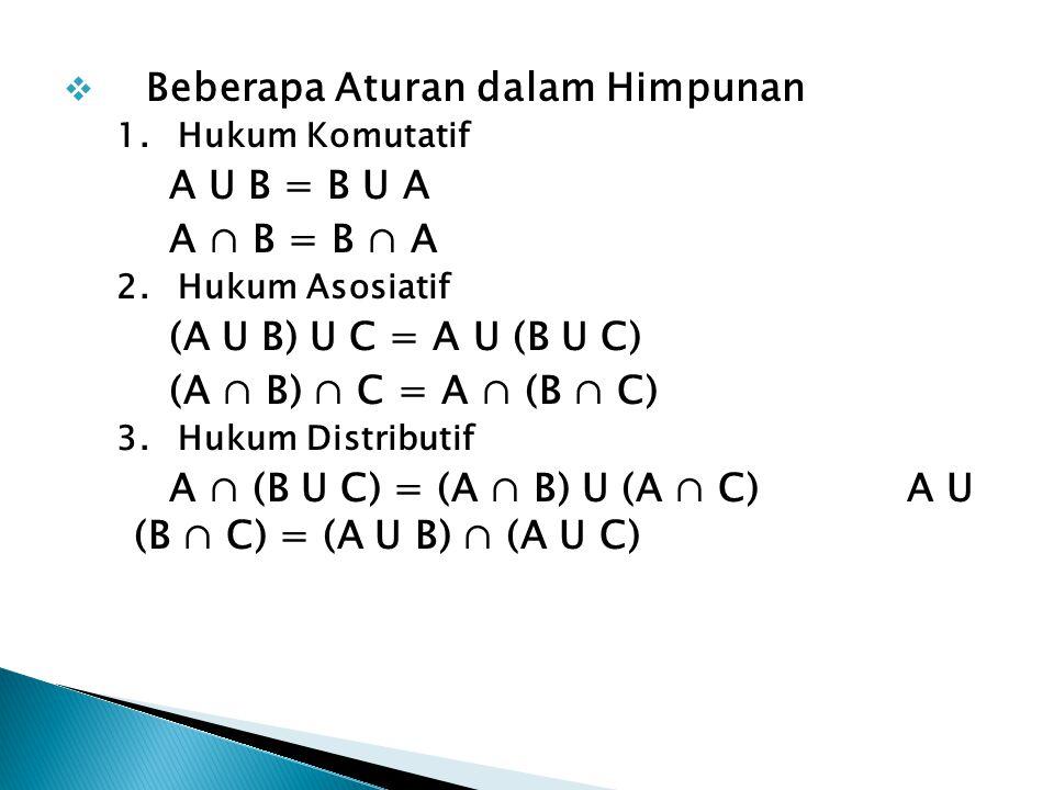  Beberapa Aturan dalam Himpunan 1.Hukum Komutatif A U B = B U A A ∩ B = B ∩ A 2.Hukum Asosiatif (A U B) U C = A U (B U C) (A ∩ B) ∩ C = A ∩ (B ∩ C) 3
