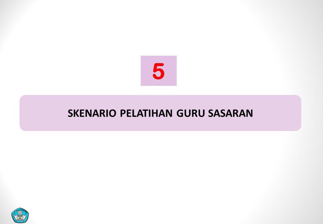SKENARIO PELATIHAN GURU SASARAN 5