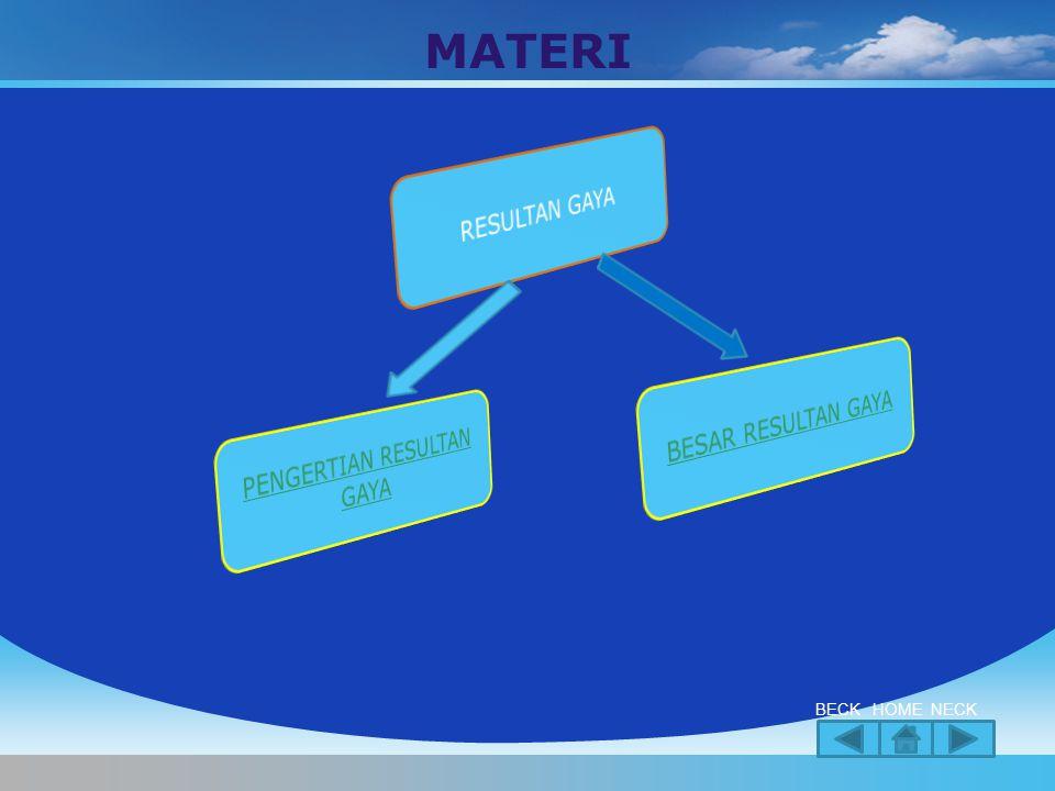 PENGERTIAN RESULTAN GAYA Hasil perpaduan dua gaya atau lebih dalam satu garis kerja akan menghasilkan satu gaya pengganti yang disebut resultan gaya.
