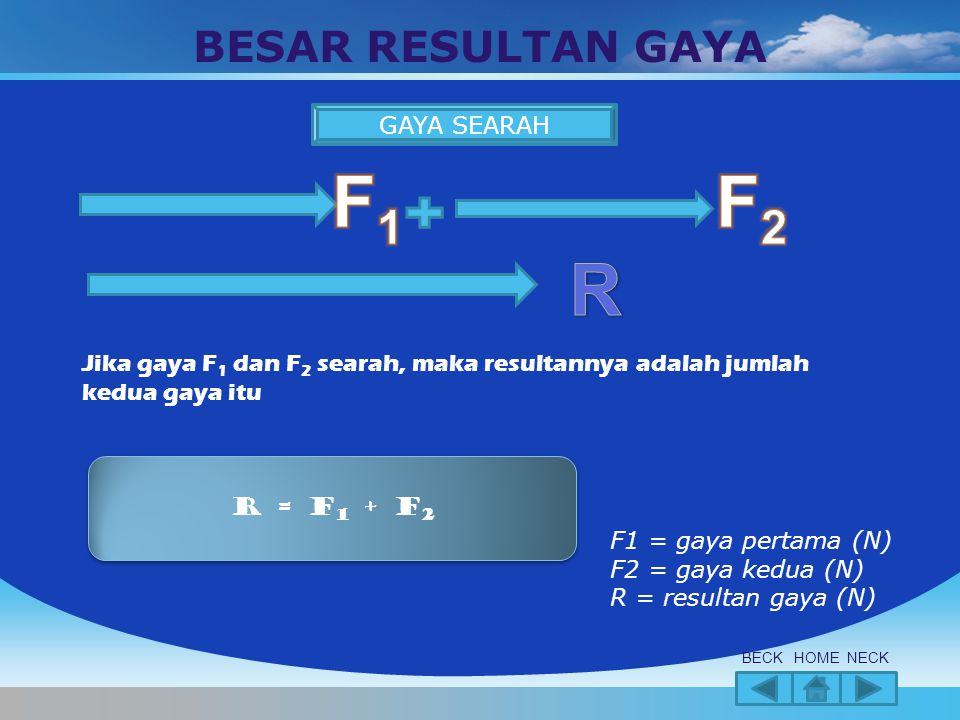BESAR RESULTAN GAYA Jika gaya F 2 dan F 1 berlawanan arah, F 2 > F 1 maka resultannya adalah selisih kedua gaya itu dan arahnya sesuai dengan gaya yang lebih besar R = F 2 - F 1 GAYA BERLAWANAN ARAH F1 = gaya pertama (N) F2 = gaya kedua (N) R = resultan gaya (N) Kemateri BECK HOME NECK