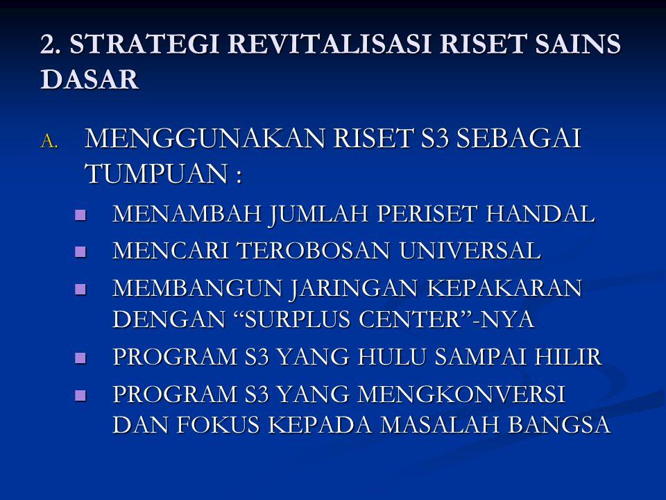 2.STRATEGI REVITALISASI RISET SAINS DASAR A.
