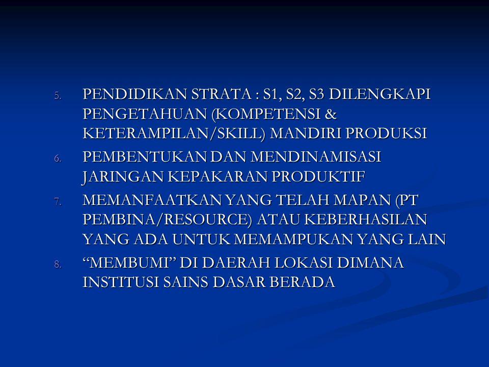 5. PENDIDIKAN STRATA : S1, S2, S3 DILENGKAPI PENGETAHUAN (KOMPETENSI & KETERAMPILAN/SKILL) MANDIRI PRODUKSI 6. PEMBENTUKAN DAN MENDINAMISASI JARINGAN