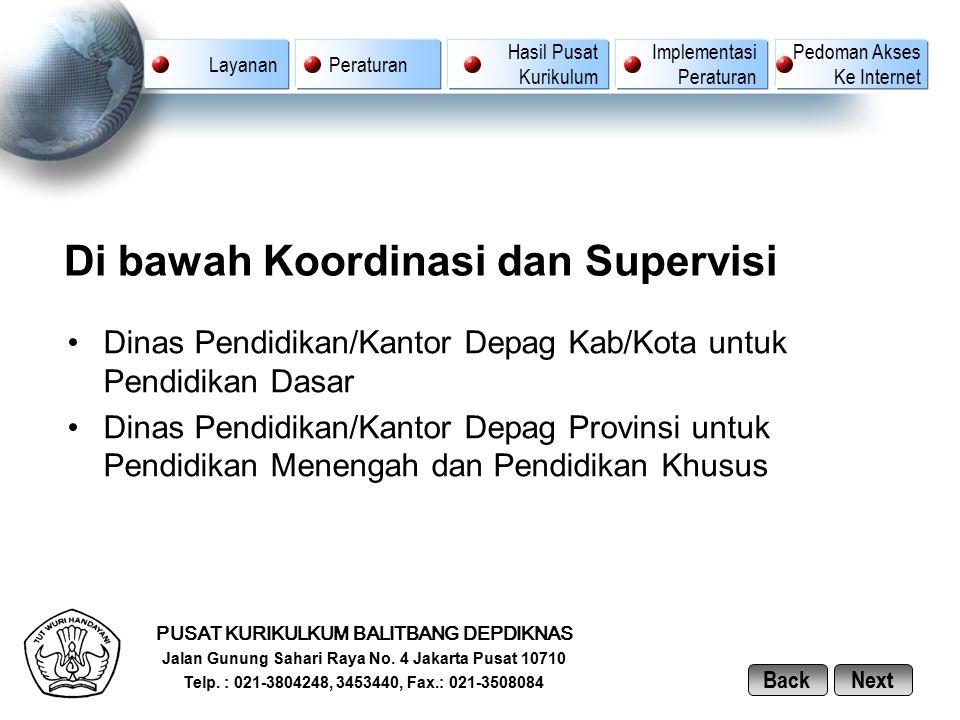 Pedoman Pengembangan KTSP Standar Isi Standar Kompetensi Lulusan Panduan dari BSNP PUSAT KURIKULKUM BALITBANG DEPDIKNAS Jalan Gunung Sahari Raya No.