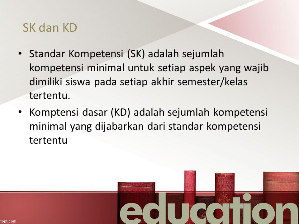SK dan KD Standar Kompetensi (SK) adalah sejumlah kompetensi minimal untuk setiap aspek yang wajib dimiliki siswa pada setiap akhir semester/kelas ter