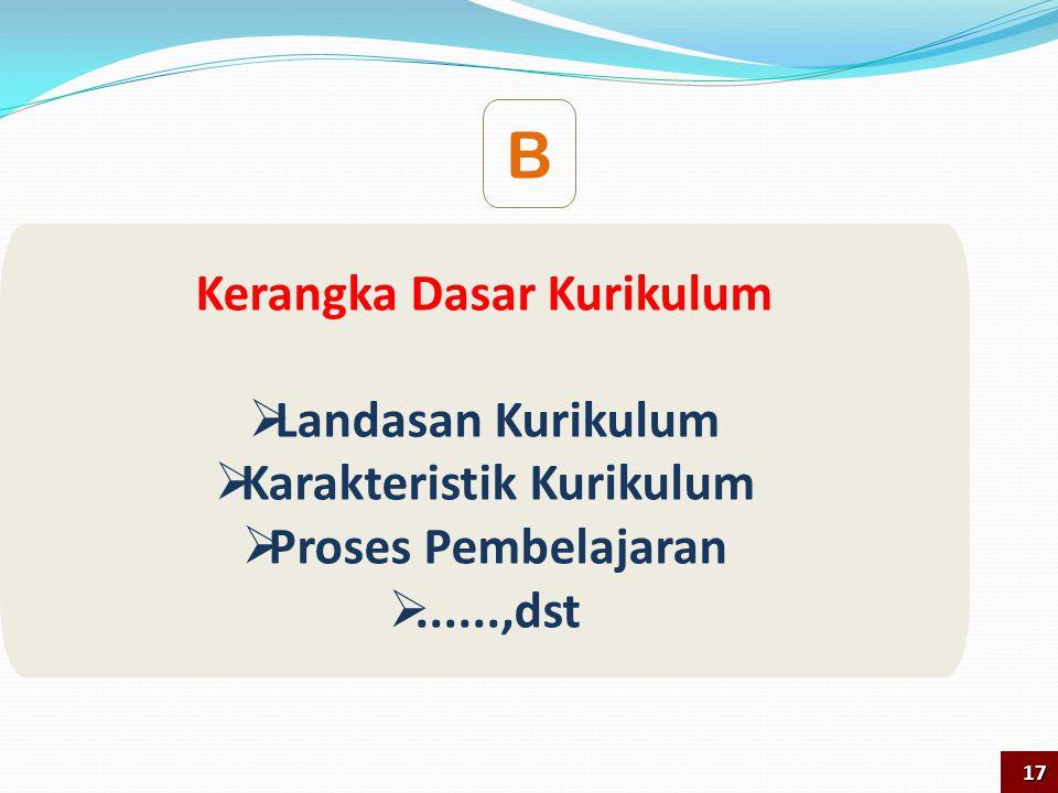 Kerangka Dasar Kurikulum  Landasan Kurikulum  Karakteristik Kurikulum  Proses Pembelajaran ......,dst B 17