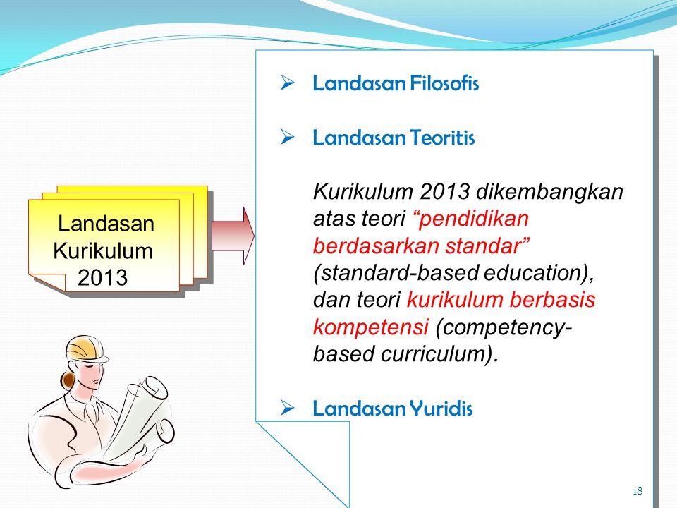 "Landasan Kurikulum 2013  Landasan Filosofis  Landasan Teoritis Kurikulum 2013 dikembangkan atas teori ""pendidikan berdasarkan standar"" (standard-bas"