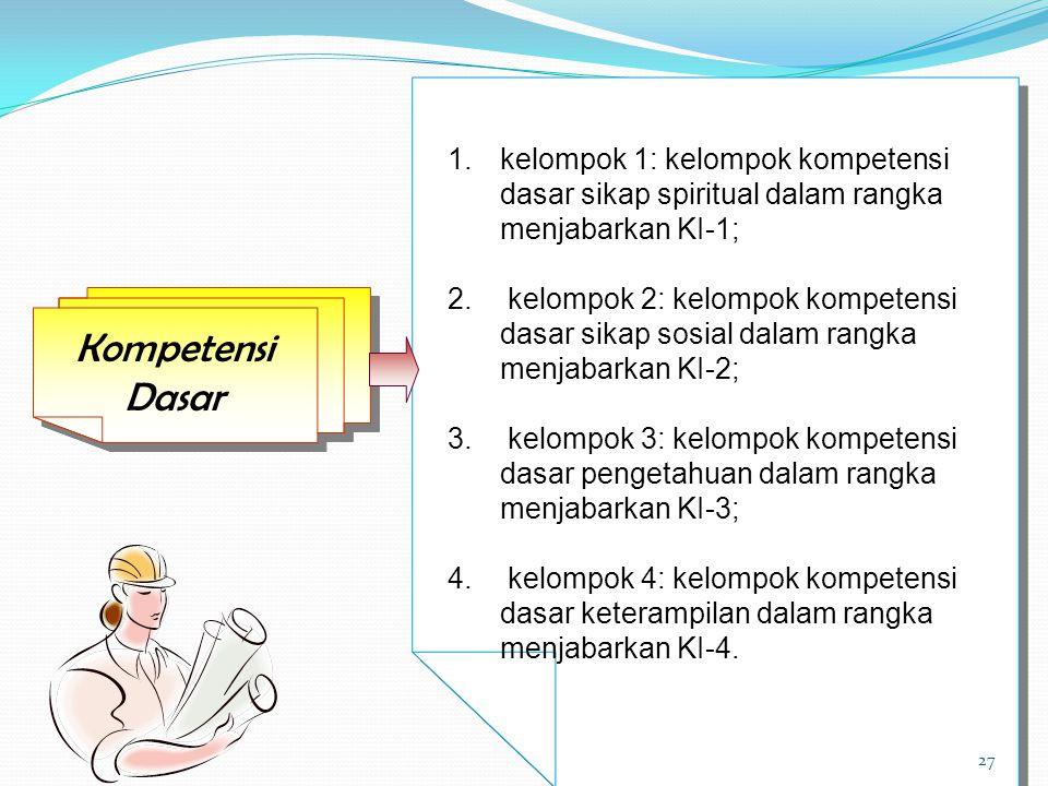 Kompetensi Dasar 1.kelompok 1: kelompok kompetensi dasar sikap spiritual dalam rangka menjabarkan KI-1; 2. kelompok 2: kelompok kompetensi dasar sikap