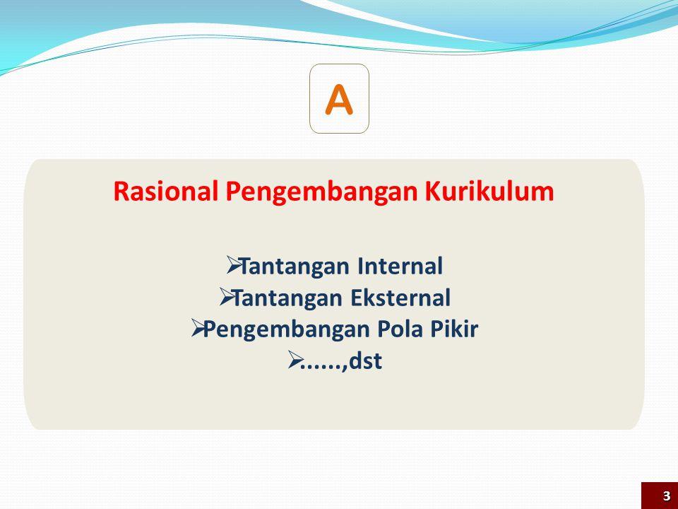 Rasional Pengembangan Kurikulum  Tantangan Internal  Tantangan Eksternal  Pengembangan Pola Pikir ......,dst A 3