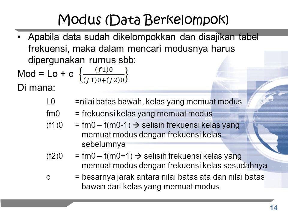 14 Modus (Data Berkelompok) Apabila data sudah dikelompokkan dan disajikan tabel frekuensi, maka dalam mencari modusnya harus dipergunakan rumus sbb: