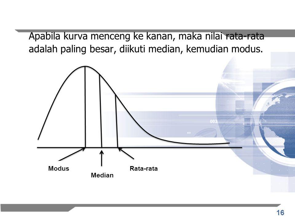 16 Apabila kurva menceng ke kanan, maka nilai rata-rata adalah paling besar, diikuti median, kemudian modus. ModusRata-rata Median