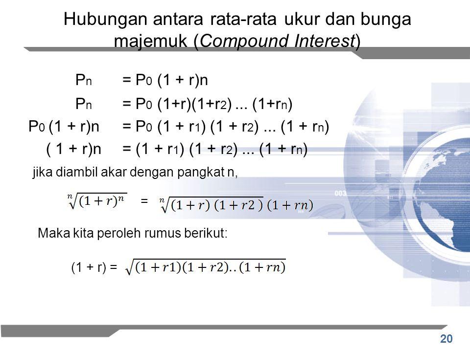 20 Hubungan antara rata-rata ukur dan bunga majemuk (Compound Interest) P n = P 0 (1 + r)n P n = P 0 (1+r)(1+r 2 )... (1+r n ) P 0 (1 + r)n = P 0 (1 +