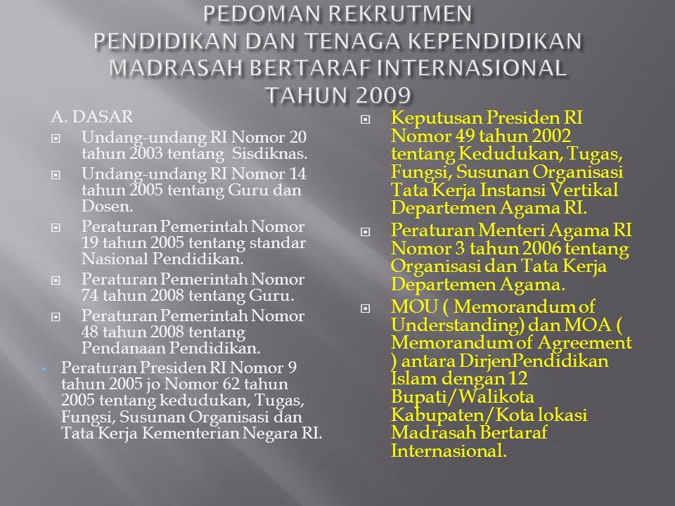 A.DASAR  Undang-undang RI Nomor 20 tahun 2003 tentang Sisdiknas.