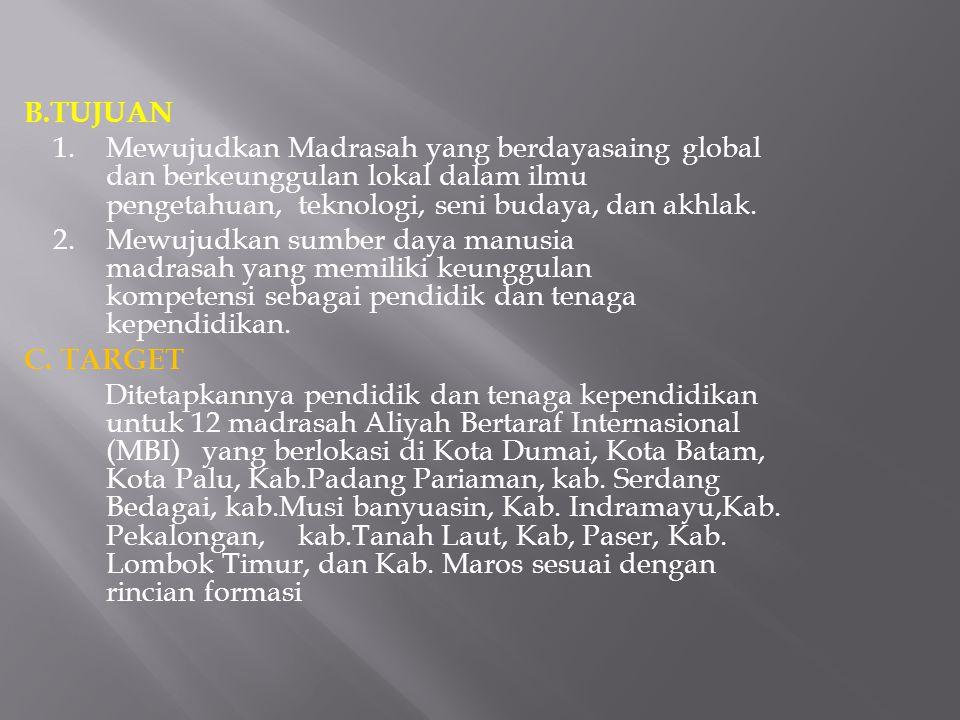 A. DASAR  Undang-undang RI Nomor 20 tahun 2003 tentang Sisdiknas.