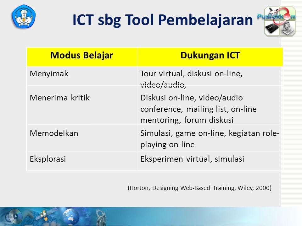 ICT sbg Tool Pembelajaran  Modus Belajar ICT sbg Tool MendengarkanWeb cast, video/audio conference, slide presentasi, MP3, dll Mencari saran Mailing