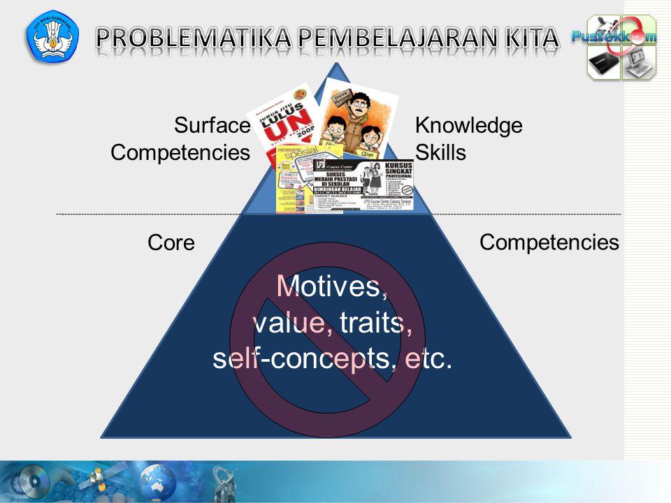 Modus BelajarDukungan ICT Menyajikan, menampilkan, mendemonstrasikan Pengolah kata (MSWord, Open Docment), slide presentasi (MS PowerPoint, Dreamweave
