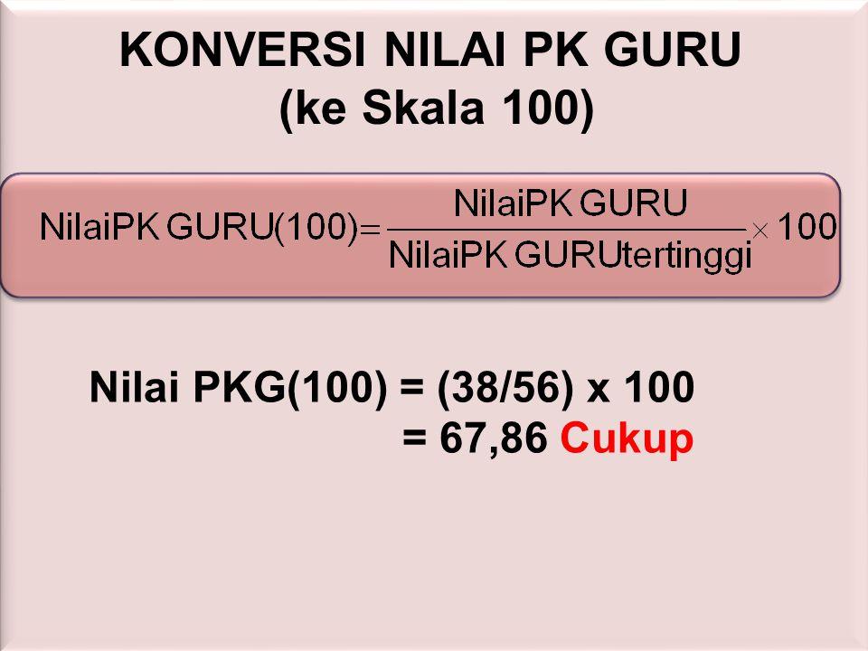 KONVERSI NILAI PK GURU (ke Skala 100) Nilai PKG(100) = (38/56) x 100 = 67,86 Cukup