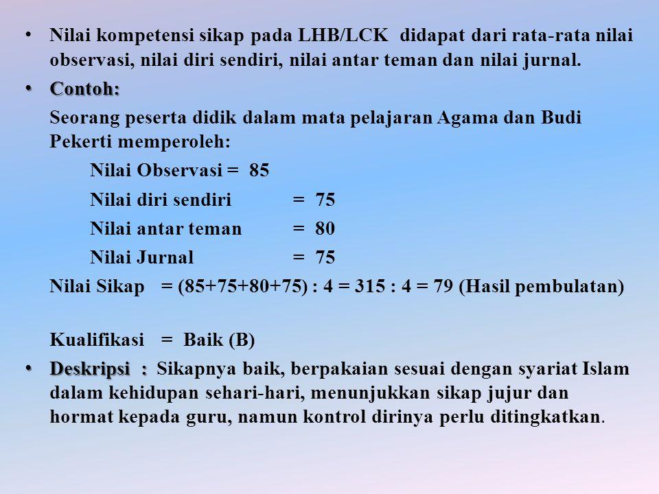Nilai kompetensi sikap pada LHB/LCK didapat dari rata-rata nilai observasi, nilai diri sendiri, nilai antar teman dan nilai jurnal. Contoh:Contoh: Seo
