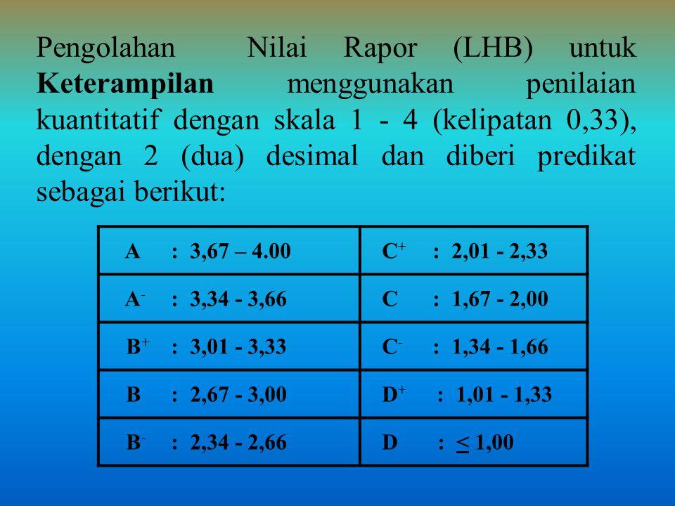 Pengolahan Nilai Rapor (LHB) untuk Keterampilan menggunakan penilaian kuantitatif dengan skala 1 - 4 (kelipatan 0,33), dengan 2 (dua) desimal dan dibe