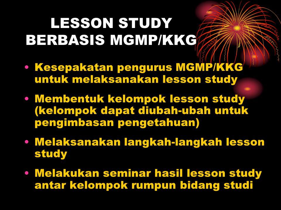 LESSON STUDY BERBASIS MGMP/KKG Kesepakatan pengurus MGMP/KKG untuk melaksanakan lesson study Membentuk kelompok lesson study (kelompok dapat diubah-ubah untuk pengimbasan pengetahuan) Melaksanakan langkah-langkah lesson study Melakukan seminar hasil lesson study antar kelompok rumpun bidang studi