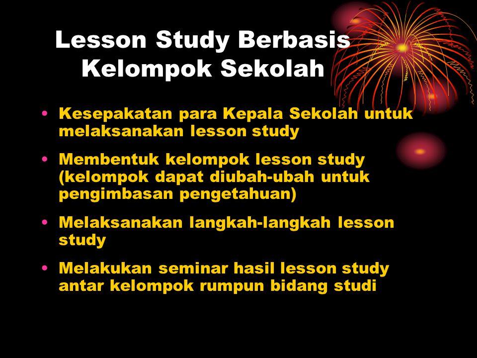 Lesson Study Berbasis Kelompok Sekolah Kesepakatan para Kepala Sekolah untuk melaksanakan lesson study Membentuk kelompok lesson study (kelompok dapat