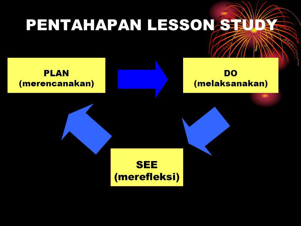 Merencanakan Pembelajaran Tahap Selanjutnya 1)Apa yang berguna atau nilai tambah apa tentang pelaksanaan lesson study yang telah dikerjakan bersama.