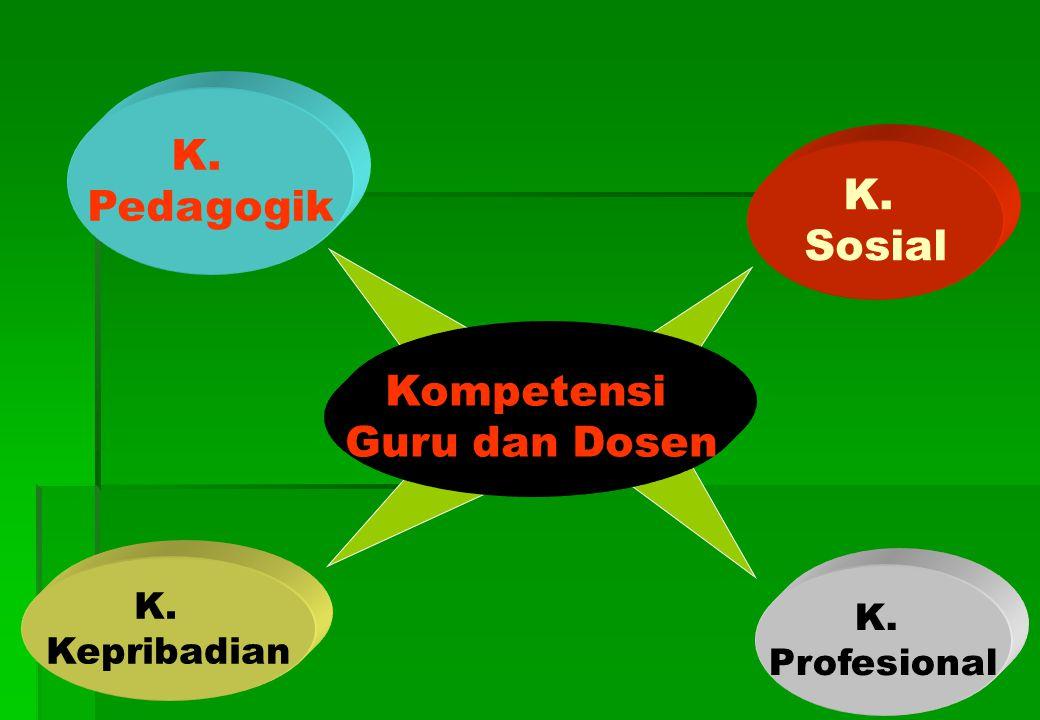 K. Pedagogik K. Kepribadian K. Profesional K. Sosial Kompetensi Guru dan Dosen