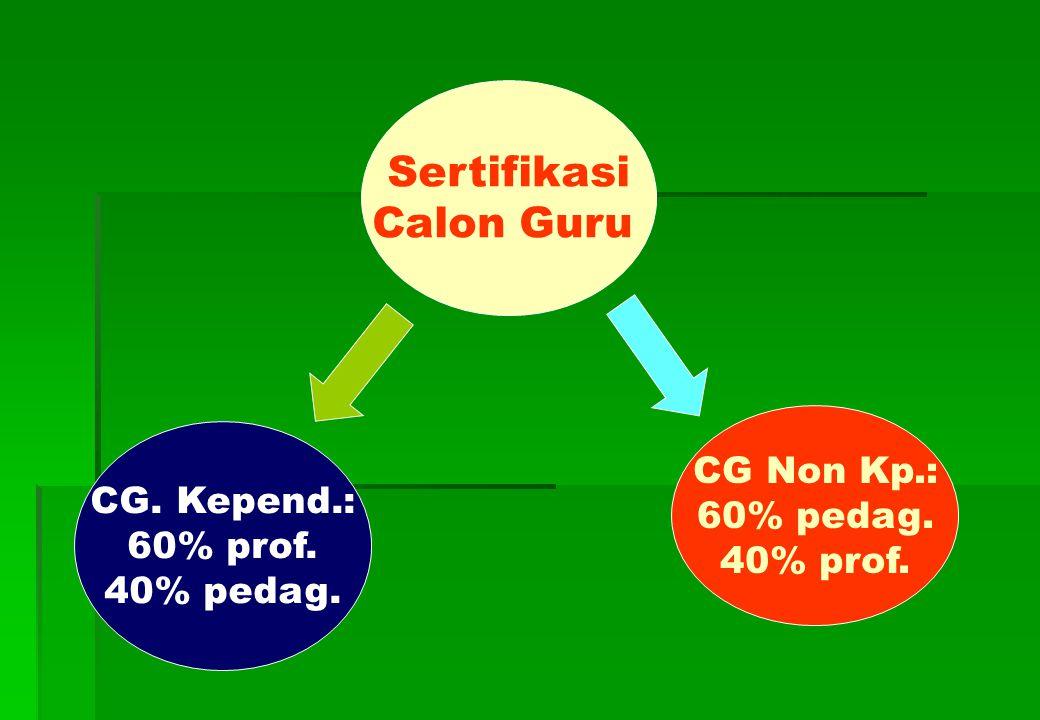 Sertifikasi Calon Guru CG. Kepend.: 60% prof. 40% pedag. CG Non Kp.: 60% pedag. 40% prof.
