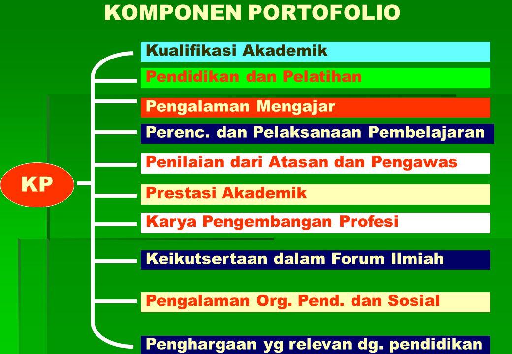 KOMPONEN PORTOFOLIO KP Pendidikan dan Pelatihan Kualifikasi Akademik Pengalaman Mengajar Perenc.