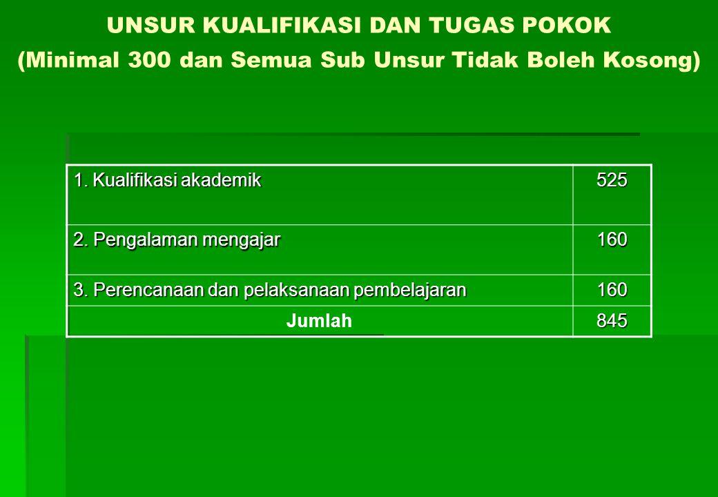 UNSUR KUALIFIKASI DAN TUGAS POKOK (Minimal 300 dan Semua Sub Unsur Tidak Boleh Kosong) 1.Kualifikasi akademik 525 2.