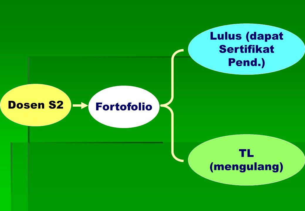 Lulus (dapat Sertifikat Pend.) Dosen S2 Fortofolio TL (mengulang)