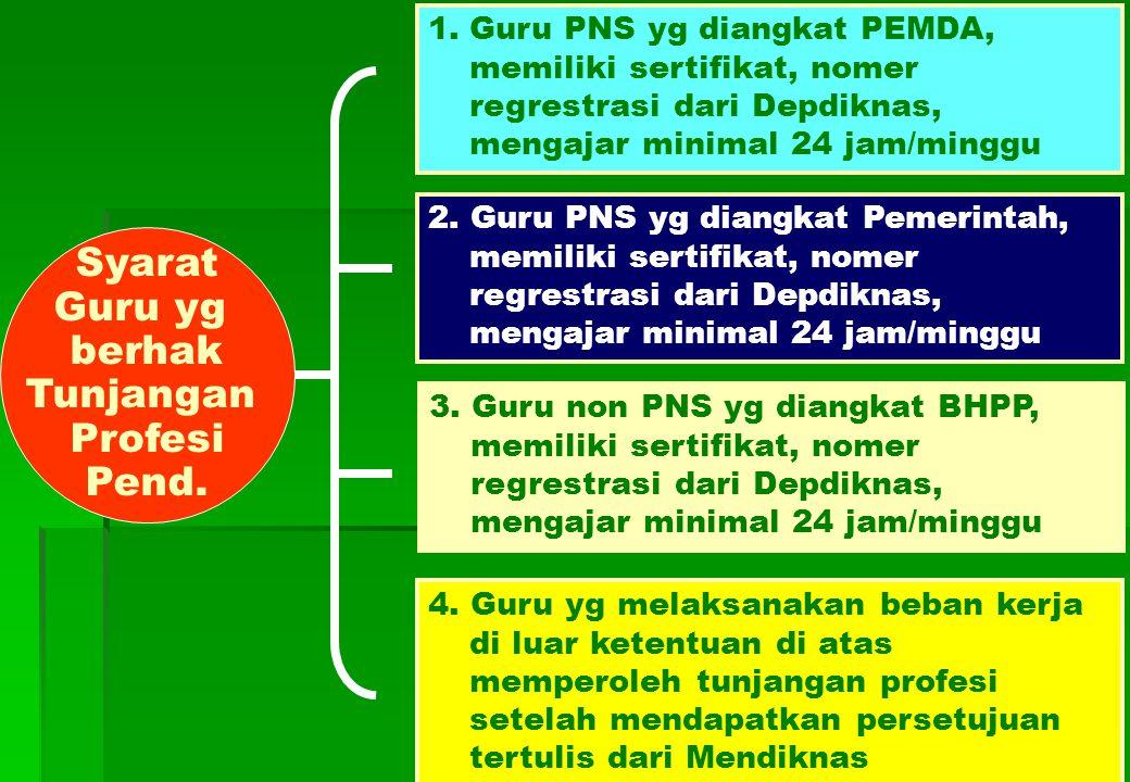 Syarat Guru yg berhak Tunjangan Profesi Pend.