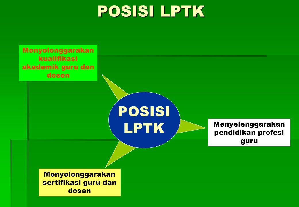 POSISI LPTK POSISI LPTK Menyelenggarakan kualifikasi akademik guru dan dosen Menyelenggarakan sertifikasi guru dan dosen Menyelenggarakan pendidikan profesi guru