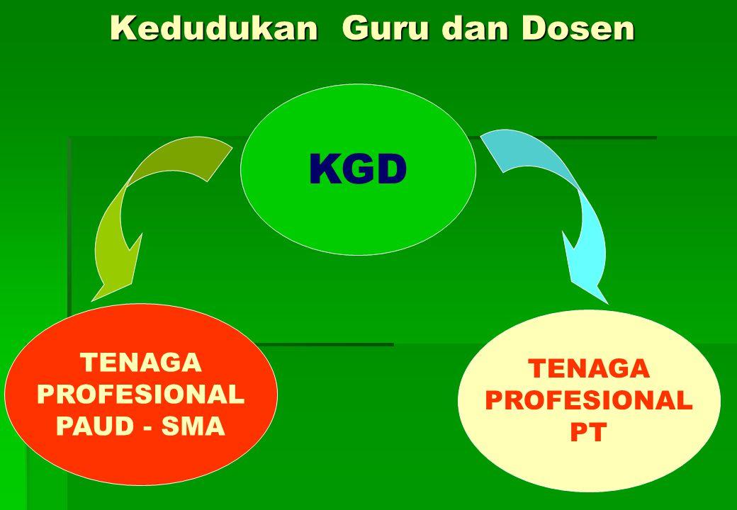 Kedudukan Guru dan Dosen TENAGA PROFESIONAL PAUD - SMA KGD TENAGA PROFESIONAL PT