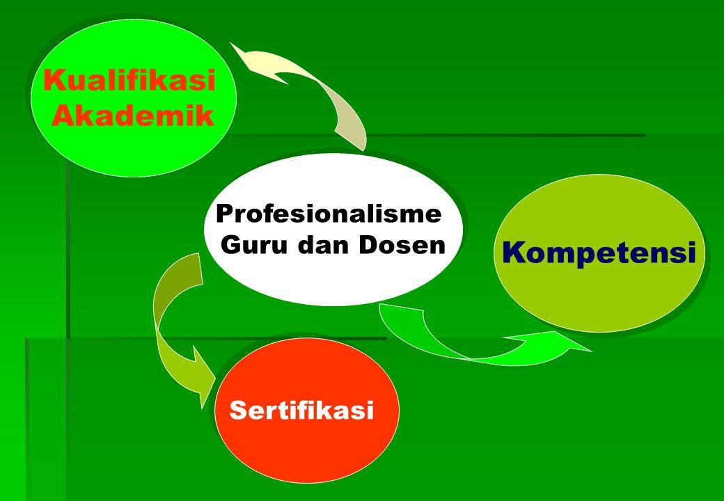 Kompetensi Kualifikasi Akademik Kualifikasi Akademik Sertifikasi Profesionalisme Guru dan Dosen