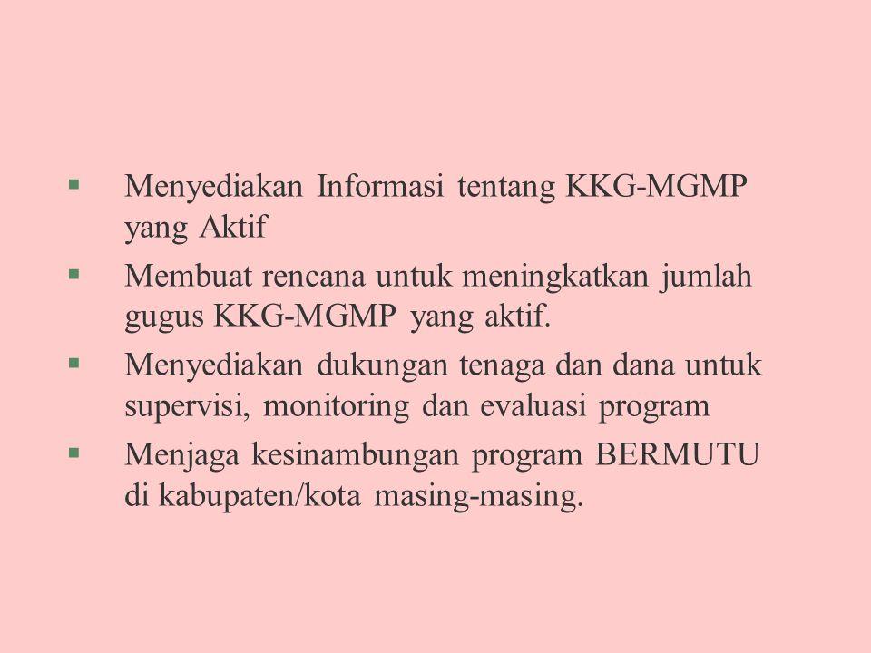 §Menyediakan Informasi tentang KKG-MGMP yang Aktif §Membuat rencana untuk meningkatkan jumlah gugus KKG-MGMP yang aktif. §Menyediakan dukungan tenaga