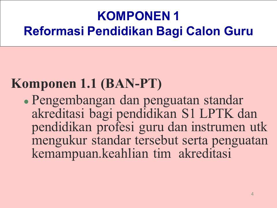 4 KOMPONEN 1 Reformasi Pendidikan Bagi Calon Guru Komponen 1.1 (BAN-PT) l Pengembangan dan penguatan standar akreditasi bagi pendidikan S1 LPTK dan pe