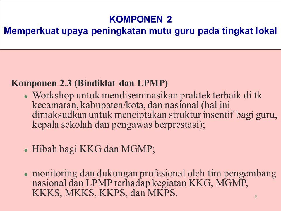 8 KOMPONEN 2 Memperkuat upaya peningkatan mutu guru pada tingkat lokal Komponen 2.3 (Bindiklat dan LPMP) l Workshop untuk mendiseminasikan praktek terbaik di tk kecamatan, kabupaten/kota, dan nasional (hal ini dimaksudkan untuk menciptakan struktur insentif bagi guru, kepala sekolah dan pengawas berprestasi); l Hibah bagi KKG dan MGMP; l monitoring dan dukungan profesional oleh tim pengembang nasional dan LPMP terhadap kegiatan KKG, MGMP, KKKS, MKKS, KKPS, dan MKPS.