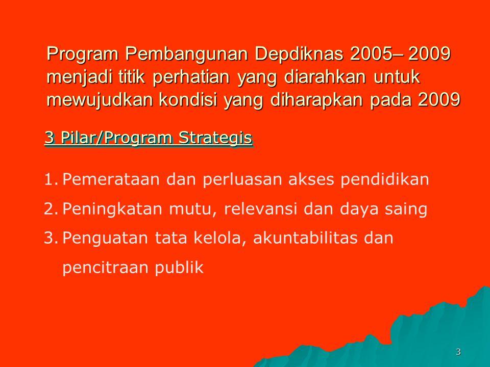 2 4.Terbitnya Rencana Strategis (Renstra) Depdiknas Tahun 2005-2009, program strategis Direktorat Jenderal Pendidikan Tinggi telah dilakukan penyesuai