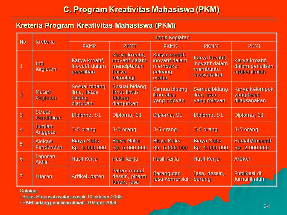 33 4.Program Kreativitas Mahasiswa Pengabdian kepada Masyarakat (PKMM) Merupakan kretivitas yang berorientasi pada program yang bersifat inovatif dala