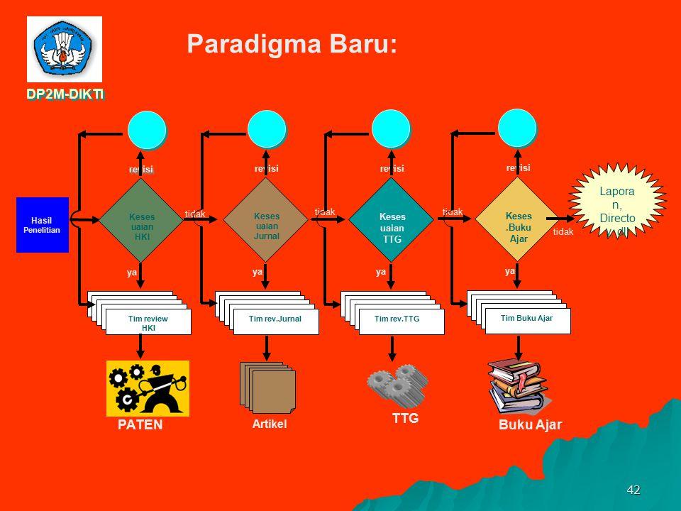 41 Lapora n Angka Kredit Naik Pangkat Hasil Penelitian Uang Paradigma Lama: DP2M-DIKTI KARYA PT
