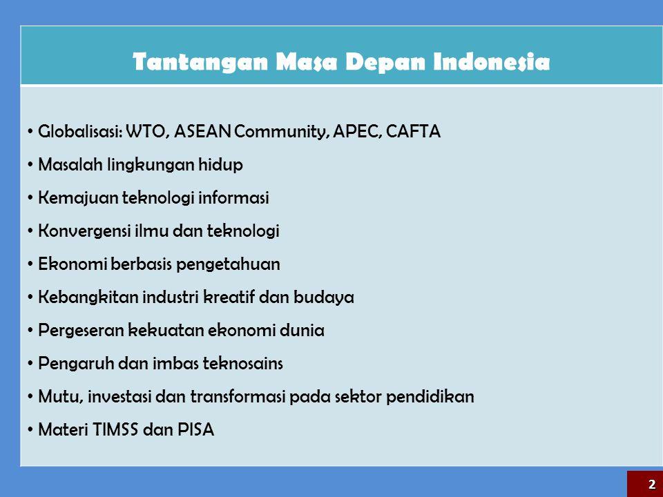 Tantangan Masa Depan Indonesia Globalisasi: WTO, ASEAN Community, APEC, CAFTA Masalah lingkungan hidup Kemajuan teknologi informasi Konvergensi ilmu d