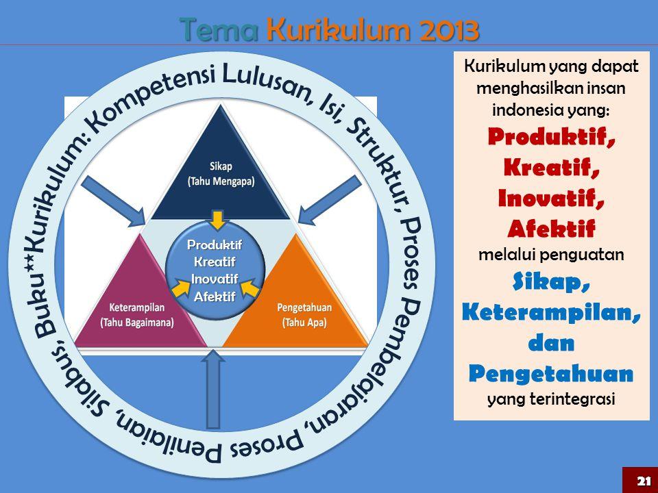 Kurikulum yang dapat menghasilkan insan indonesia yang: Produktif, Kreatif, Inovatif, Afektif melalui penguatan Sikap, Keterampilan, dan Pengetahuan y