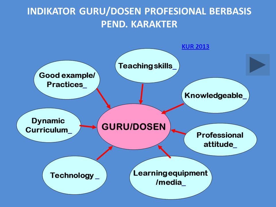 INDIKATOR GURU/DOSEN PROFESIONAL BERBASIS PEND. KARAKTER GURU/DOSEN Technology __ Good example/ Practices__ Dynamic Curriculum__ Teaching skills__ Kno