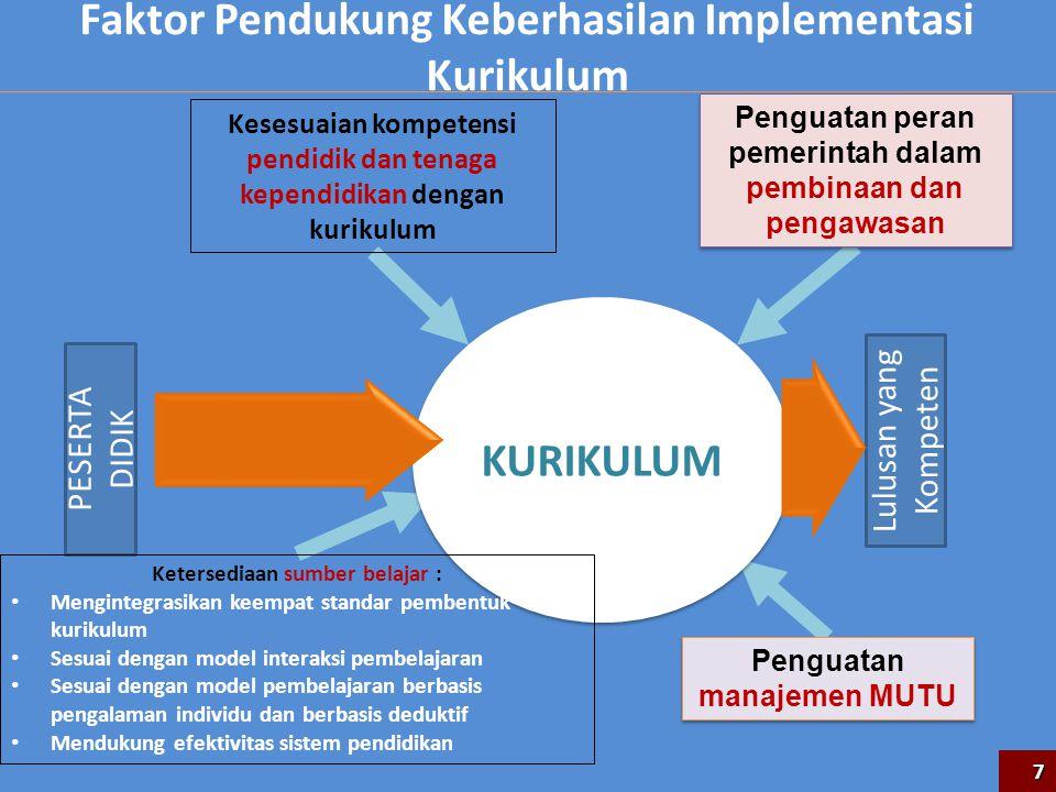 KURIKULUM PESERTA DIDIK Lulusan yang Kompeten 7 Penguatan peran pemerintah dalam pembinaan dan pengawasan Penguatan manajemen MUTU Ketersediaan sumber