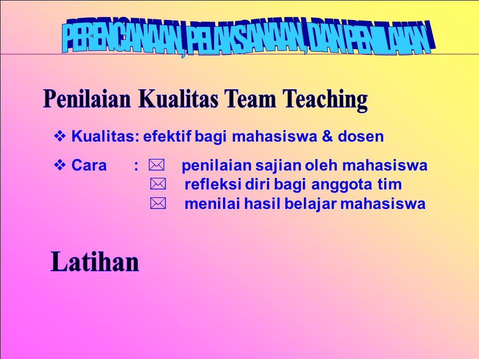 v tetapkan tujuan team teaching v variasi/jenis team teaching v sepakati GBMK v sepakati pengorganisasian materi v pilih model team teaching v langkah