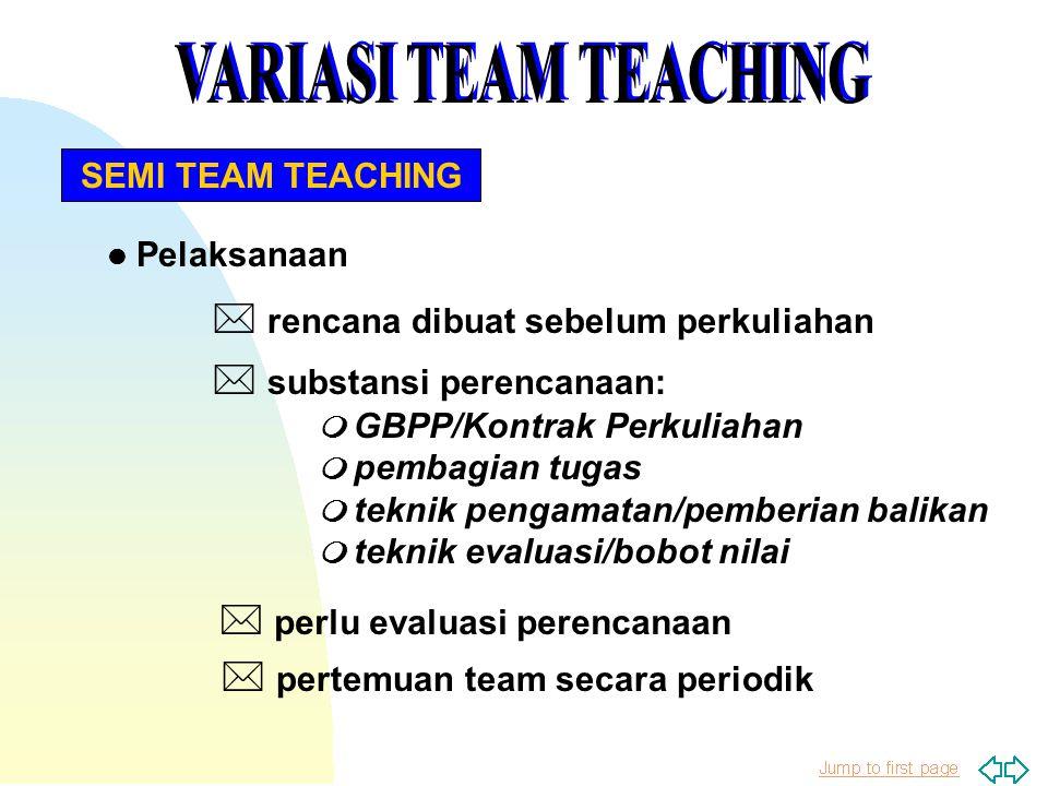 l Rencana dalam tim, mengajar sendiri-sendiri l Variasi : mata kuliah kewiraan Kelas A Kelas B Kelas C Dosen 1Dosen 2Dosen 3 * * mata kuliah berprakti